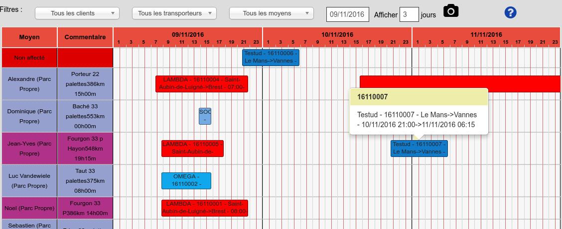 Fonctionnalités de Planning logiciel transport Cargo-TMS