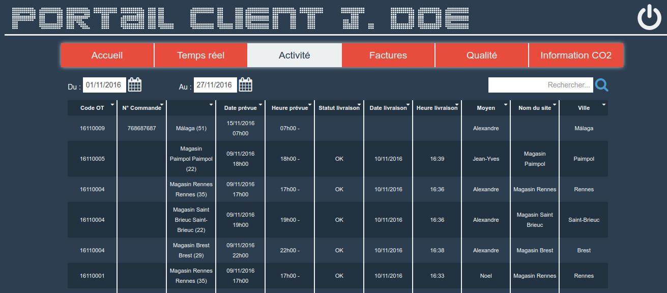 Fonctionnalités de Portail client logiciel transport Cargo-TMS